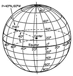 Activity: Latitude and Longitude